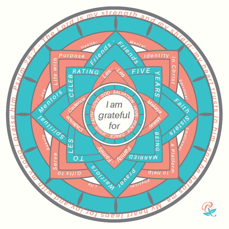 Heart to Art: Gratitude Mandala